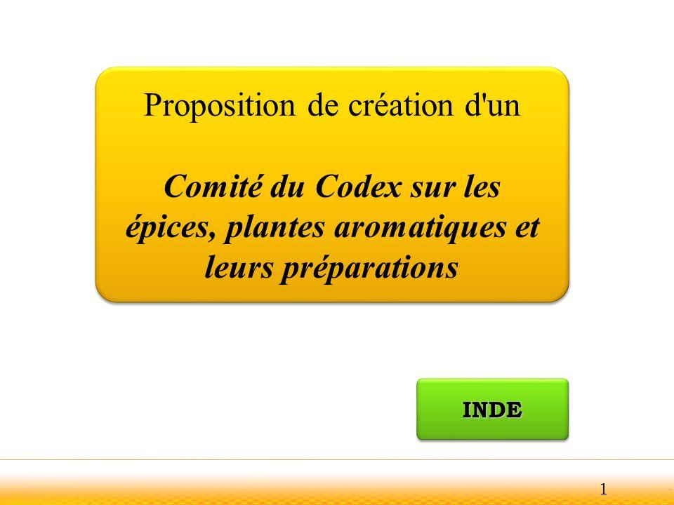Proposition de création d'un Comité du Codex sur les épices, plantes aromatiques et leurs préparations Proposition de création d'un Comité du Codex su