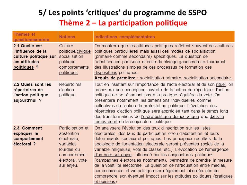 5/ Les points critiques du programme de SSPO Thème 2 – La participation politique Thèmes et questionnements NotionsIndications complémentaires 2.1 Que