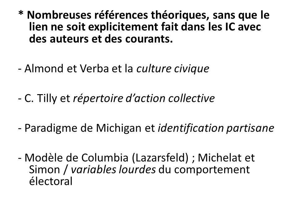 * Nombreuses références théoriques, sans que le lien ne soit explicitement fait dans les IC avec des auteurs et des courants. - Almond et Verba et la