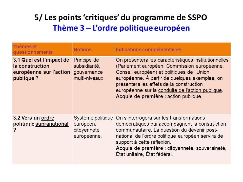 5/ Les points critiques du programme de SSPO Thème 3 – Lordre politique européen Thèmes et questionnements NotionsIndications complémentaires 3.1 Quel