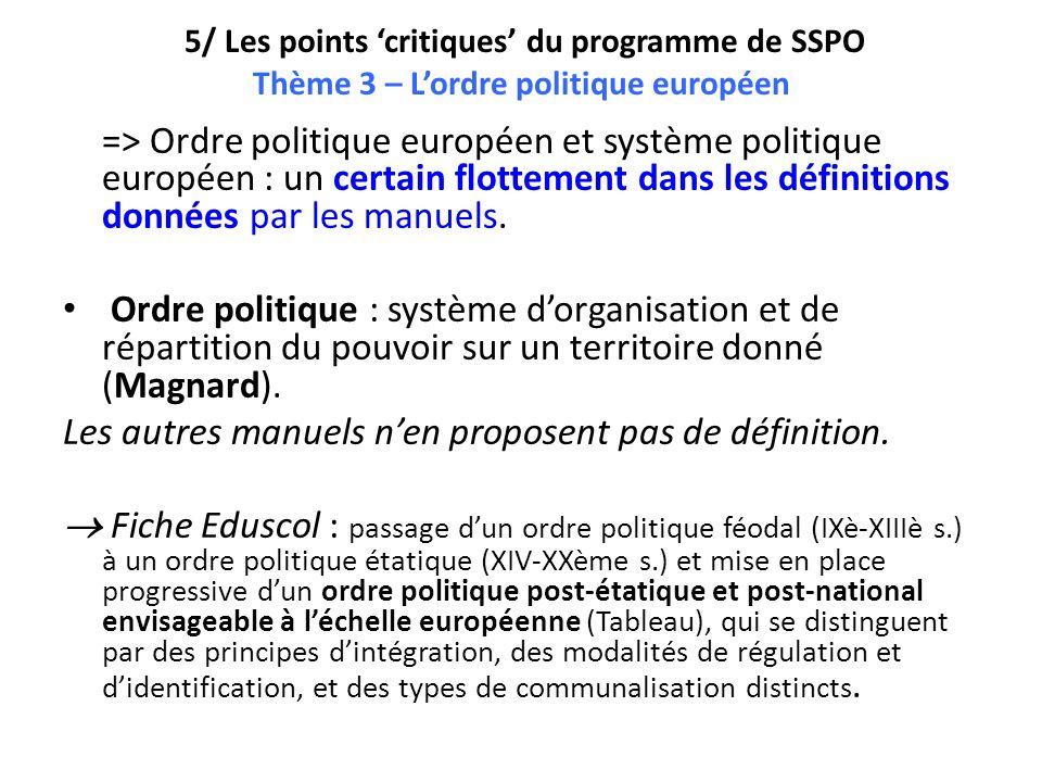 5/ Les points critiques du programme de SSPO Thème 3 – Lordre politique européen => Ordre politique européen et système politique européen : un certai