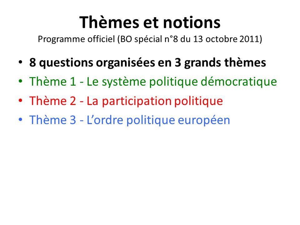 Thèmes et notions Programme officiel (BO spécial n°8 du 13 octobre 2011) 8 questions organisées en 3 grands thèmes Thème 1 - Le système politique démo