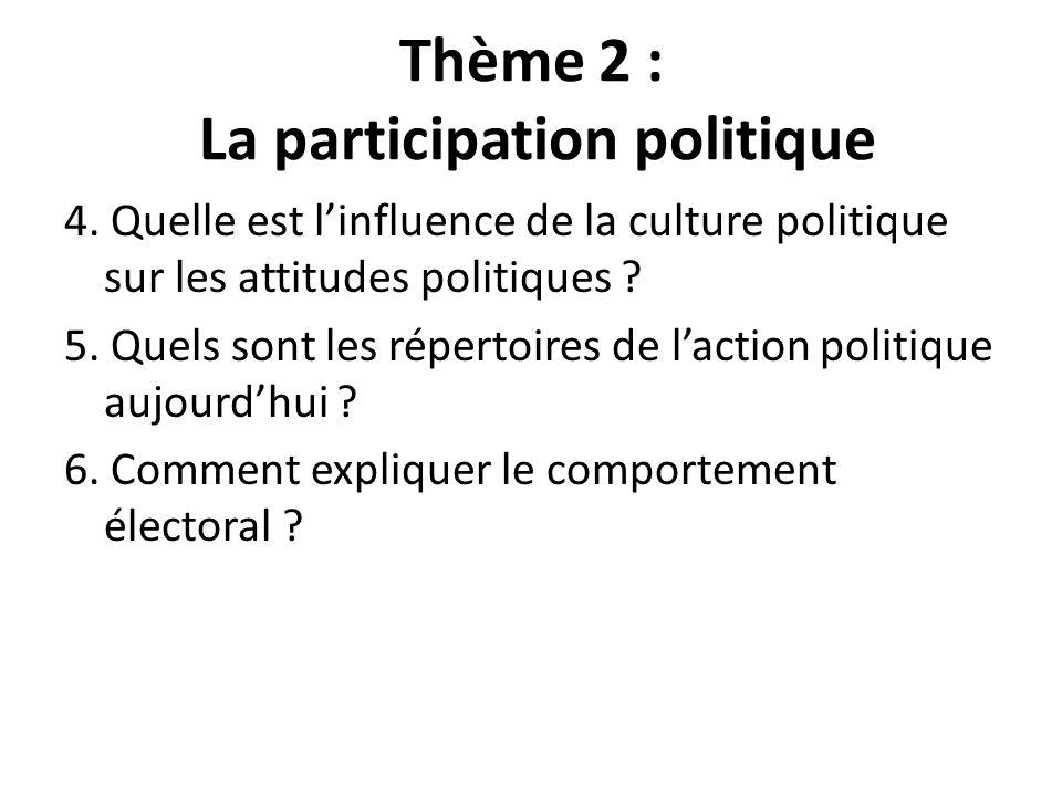 Thème 2 : La participation politique 4. Quelle est linfluence de la culture politique sur les attitudes politiques ? 5. Quels sont les répertoires de