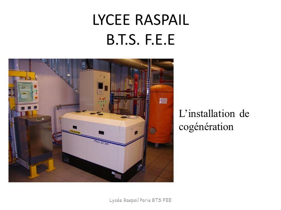 LYCEE RASPAIL B.T.S. F.E.E Linstallation de cogénération Lycée Raspail Paris BTS FEE