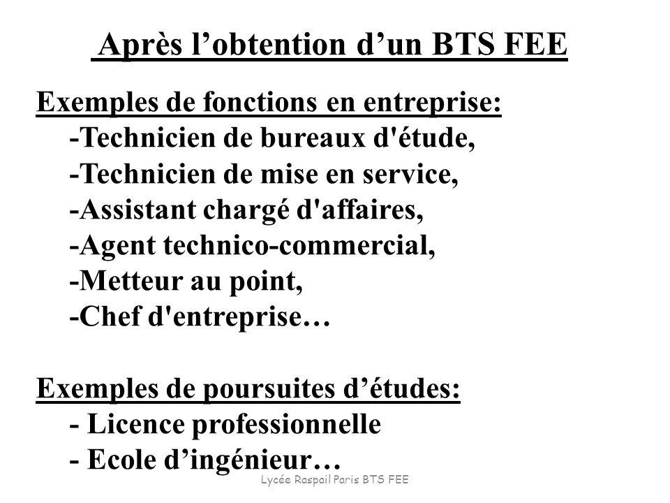 : Exemples de fonctions en entreprise: -Technicien de bureaux d'étude, -Technicien de mise en service, -Assistant chargé d'affaires, -Agent technico-c