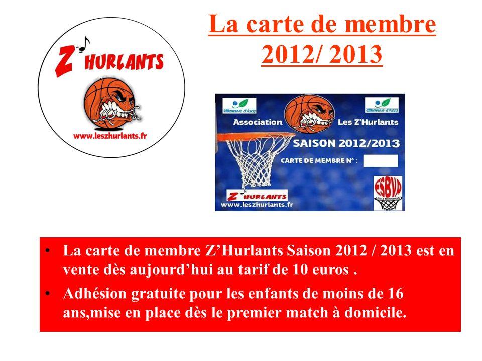 II) Objectifs Saison 2012/2013 Création dun calendrier ZHurlants 2013 Création dune nouvelle écharpe supporters Renforcer la dynamique de partenariat