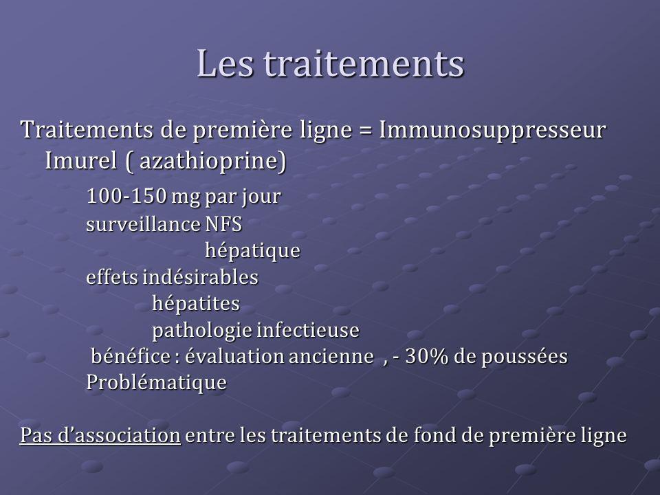 Les traitements Traitements de première ligne = Immunosuppresseur Imurel ( azathioprine) 100-150 mg par jour surveillance NFS hépatique hépatique effe