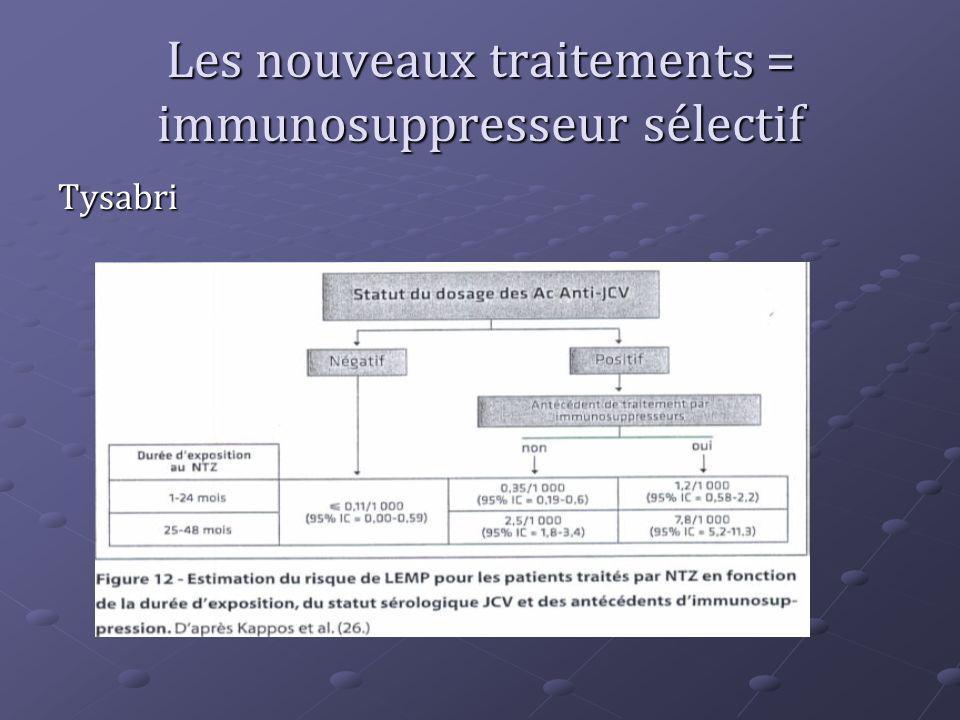 Les nouveaux traitements = immunosuppresseur sélectif Tysabri