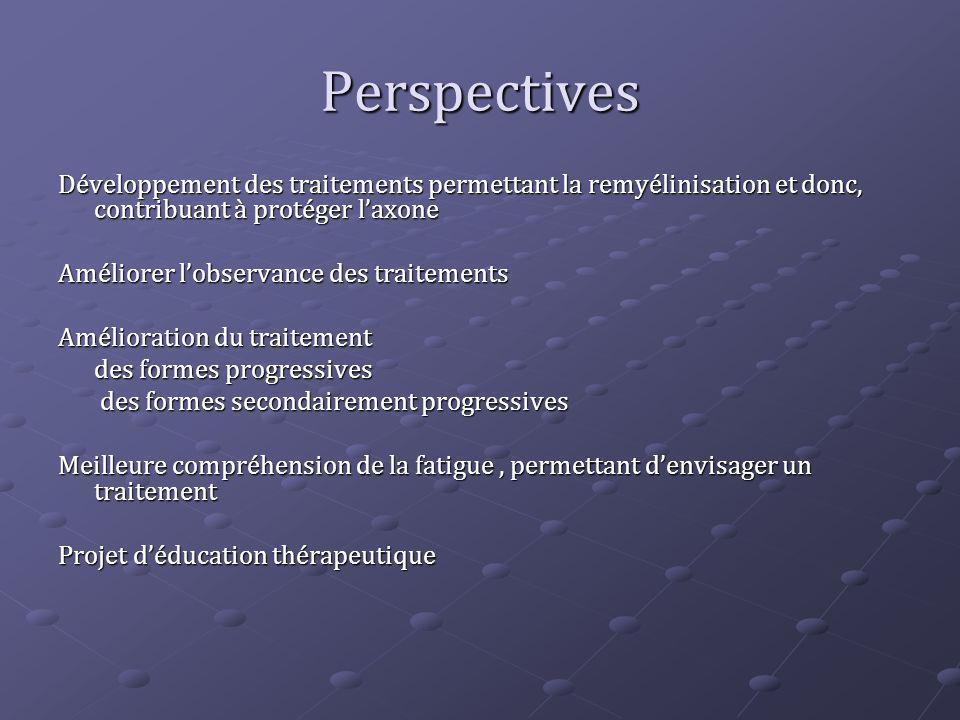 Perspectives Développement des traitements permettant la remyélinisation et donc, contribuant à protéger laxone Améliorer lobservance des traitements