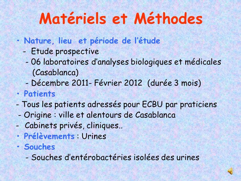 Introduction Présenter résultats dune étude ponctuelle : « Epidémiologie et résistance aux antibiotiques des entérobactéries isolées dinfections urina