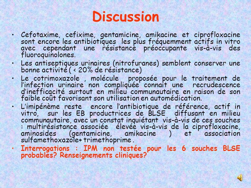 Source: Résistance aux antibiotiques le défi aujourdhui et demain. Pitié- salpêtrière Paris, JNI Bordeaux Juin 2006, ONERBA :www.onerba.org Vincent Ja