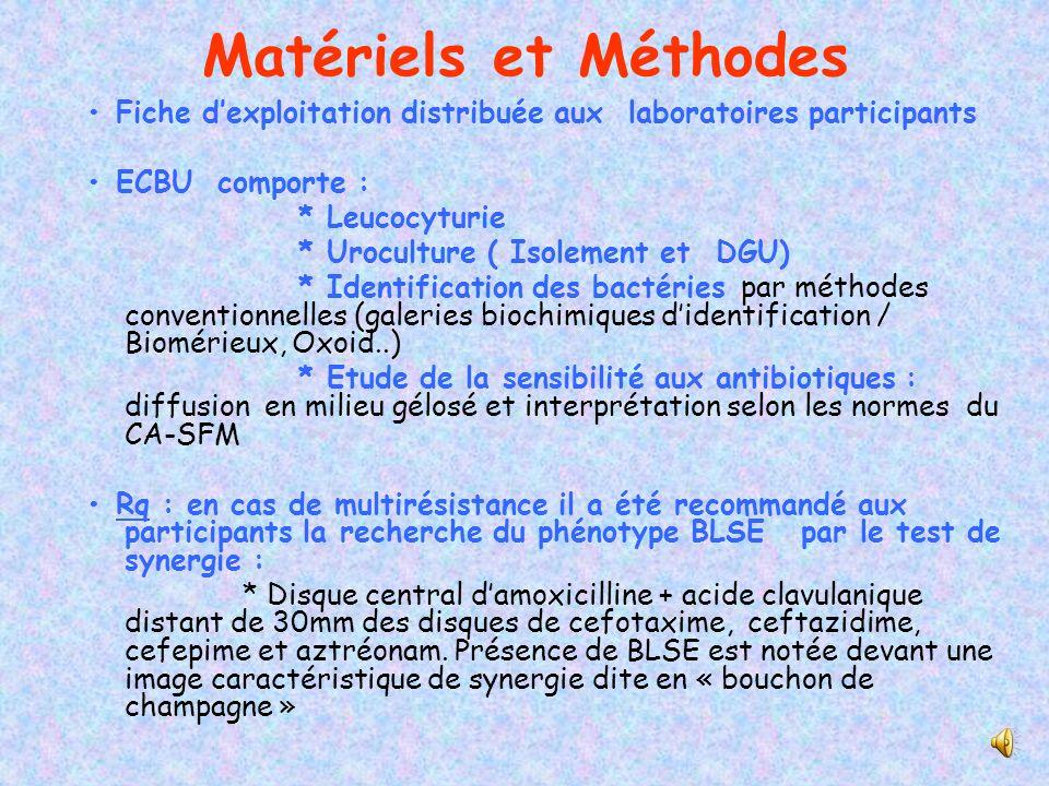 Matériels et Méthodes Nature, lieu et période de létude - Etude prospective - 06 laboratoires danalyses biologiques et médicales (Casablanca) - Décemb