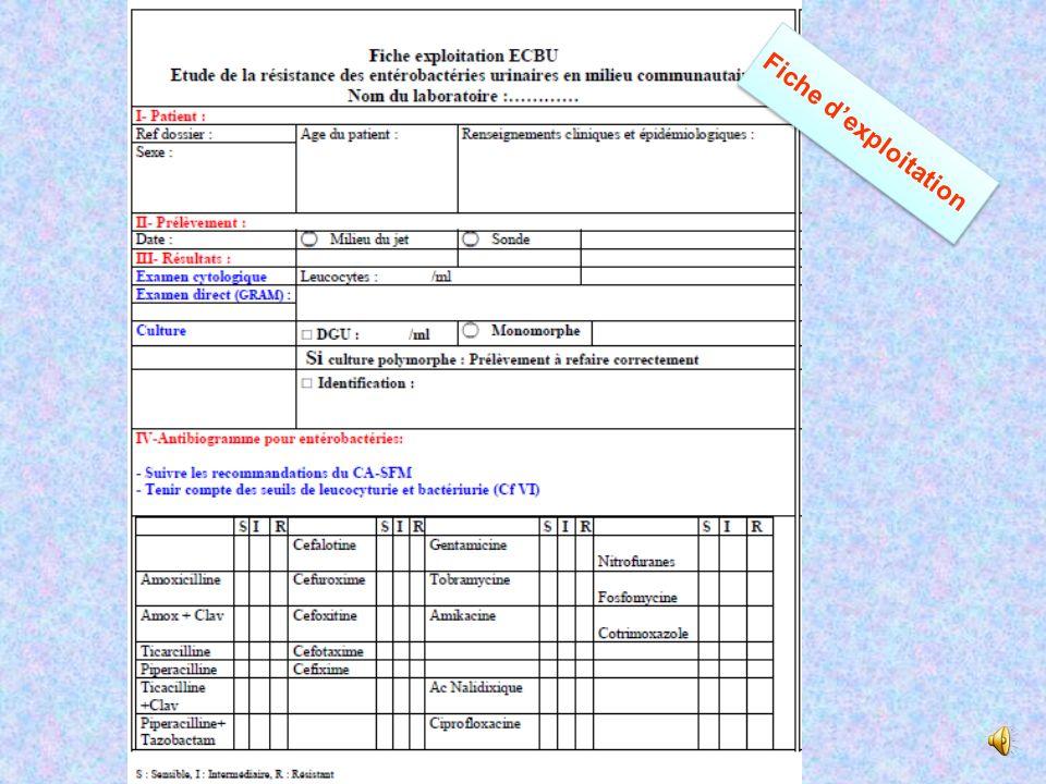 Matériels et Méthodes Fiche dexploitation distribuée aux laboratoires participants ECBU comporte : * Leucocyturie * Uroculture ( Isolement et DGU) * I