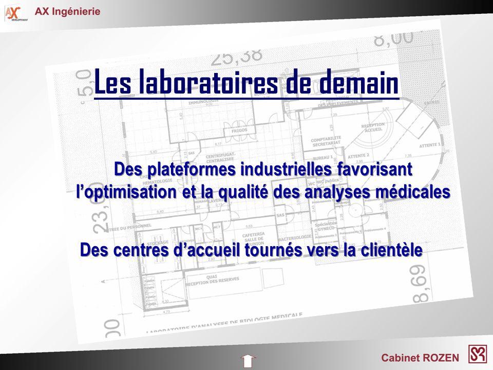 Les laboratoires de demain Des plateformes industrielles favorisant loptimisation et la qualité des analyses médicales Des plateformes industrielles f