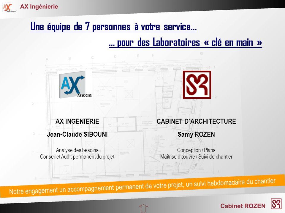 Une équipe de 7 personnes à votre service… AX INGENIERIE Jean-Claude SIBOUNI Analyse des besoins Conseil et Audit permanent du projet … pour des Labor