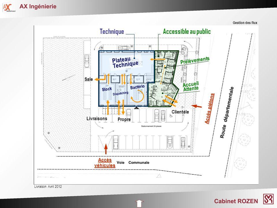 Clientèle Axe de circulation Professionnels Deux cheminements distincts Un patio comme transition Réalisation 2005