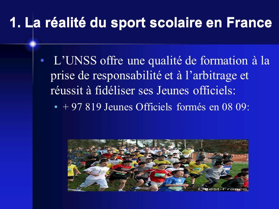 1. La réalité du sport scolaire en France Taux de renouvellement des licences: 42,3 % garçons 39 % filles