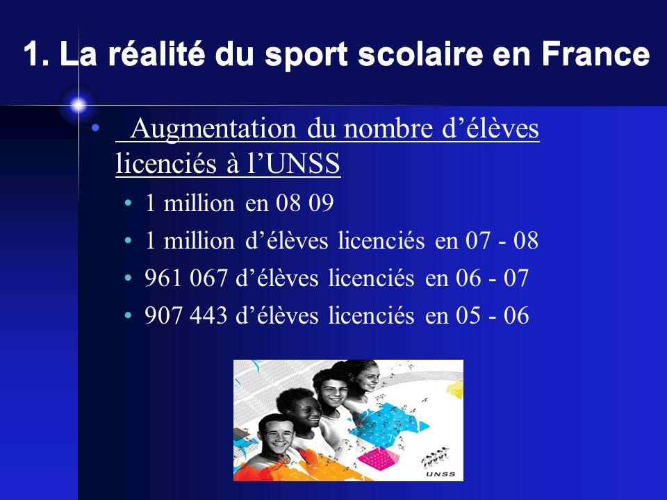 Assises régionales du SPORT SCOLAIRE Rouen Le sport scolaire: un vrai service public offert aux scolaires.