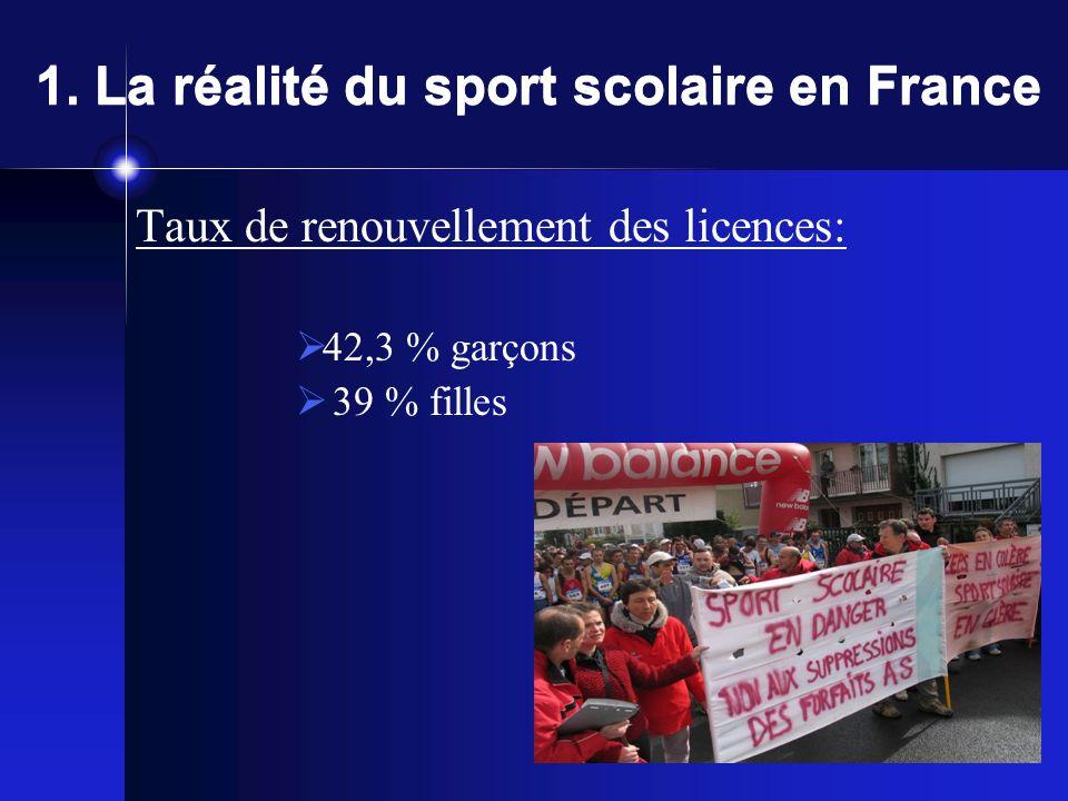 1. La réalité du sport scolaire en France LUNSS est présent à tous les niveaux de la scolarité: en 08/09: BG ET BF = 37.31% MF ET MG = 29.85% CG et CF