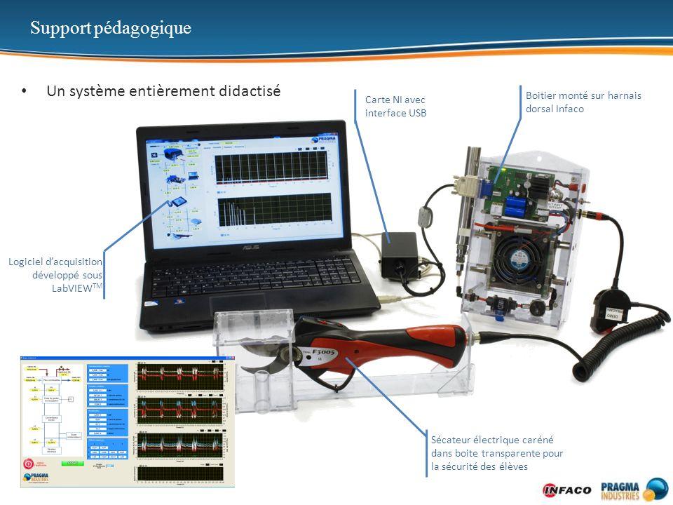 Composition du kit pédagogique Le kit pédagogique comprend : Un ensemble pile à combustible de 50 W + carte électronique de gestion/acquisition + réservoir dhydrogène 10NL rechargeable Un module dhybridation comprenant convertisseur DC/DC et bloc de super condensateurs Un sécateur électrique Infaco Electrocoup F3005** Un logiciel dacquisition de données développé sous LabVIEW TM + modèle de simulation MATLAB TM (Simulink) Un support pédagogique complet (disponible en français et en anglais) comprenant : o Fiches pédagogiques sur les thématiques de la pile à combustible, de lénergie et du développement durable o Ensemble dexemples de Travaux Pratiques réalisables autour du dispositif o Dossier technique de lapplication industrielle, comprenant les diagrammes UML et SysML du produit o Plans de conception (CAO) de la pile à combustible o Schémas électroniques des cartes embarquées o Code du logiciel embarqué sur le microprocesseur de la carte de gestion Lensemble des éléments est caréné dans des boites transparentes pour permettre un accès visuel tout en assurant la sécurité des élèves, le tout fixé sur un harnais dorsal.