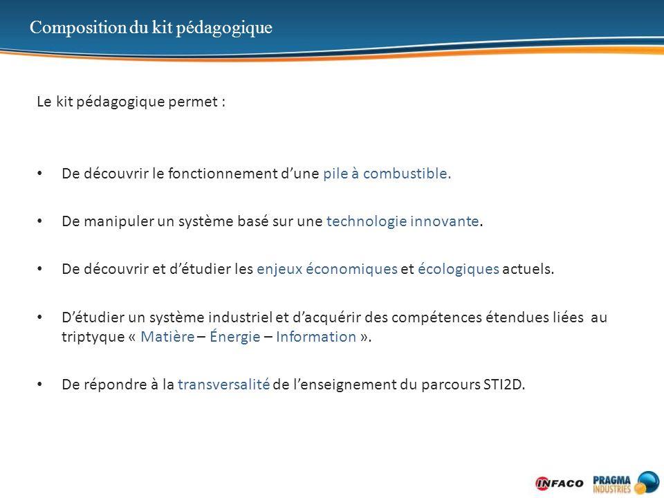 Objectifs de formationCompétences attenduesSolution Kit pédagogique Pragma Industries O1 Caractériser des systèmes privilégiant un usage raisonné du point de vue développement durable.
