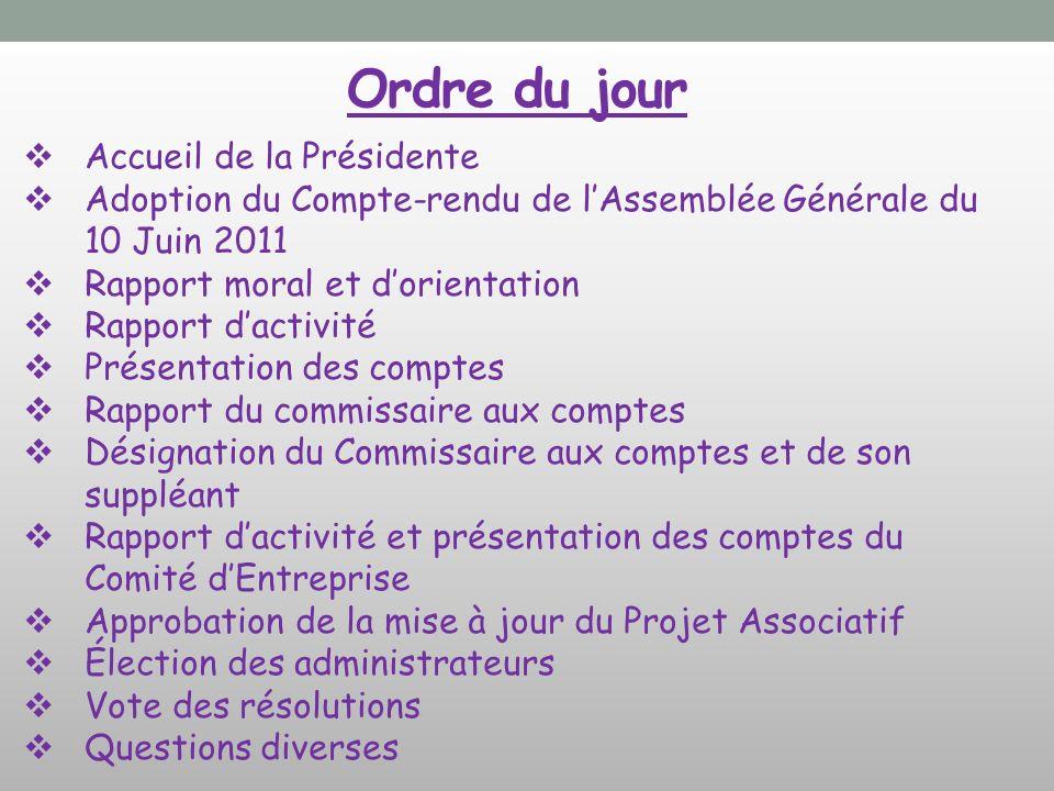 Ordre du jour Accueil de la Présidente Adoption du Compte-rendu de lAssemblée Générale du 10 Juin 2011 Rapport moral et dorientation Rapport dactivité