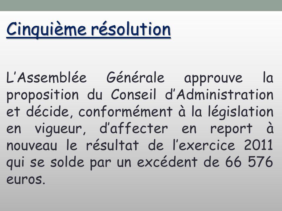 Cinquième résolution LAssemblée Générale approuve la proposition du Conseil dAdministration et décide, conformément à la législation en vigueur, daffe