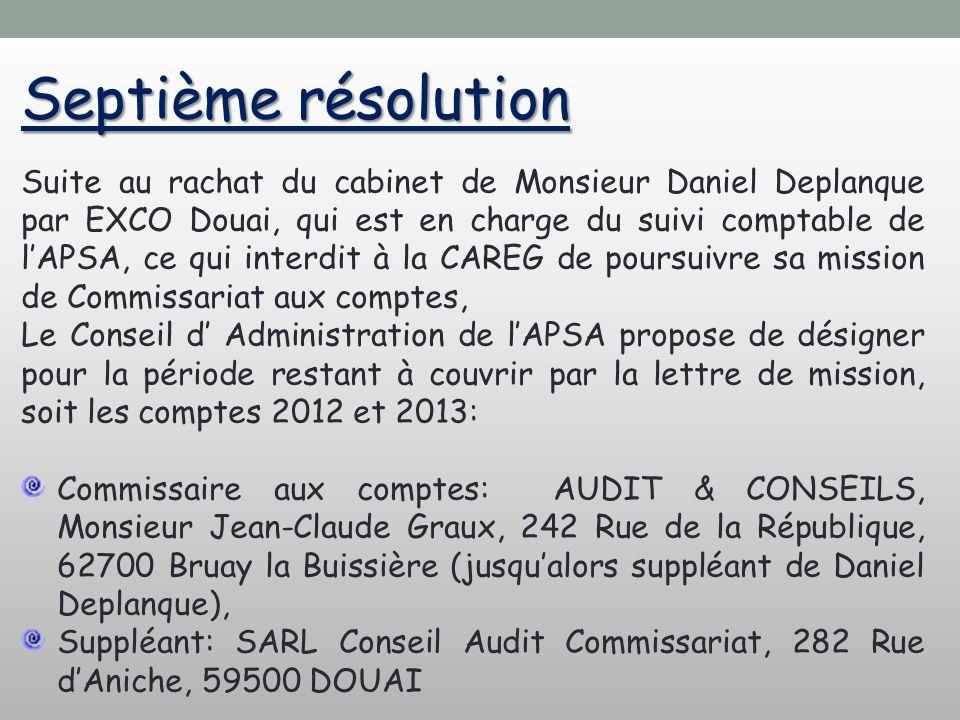 Septième résolution Suite au rachat du cabinet de Monsieur Daniel Deplanque par EXCO Douai, qui est en charge du suivi comptable de lAPSA, ce qui inte