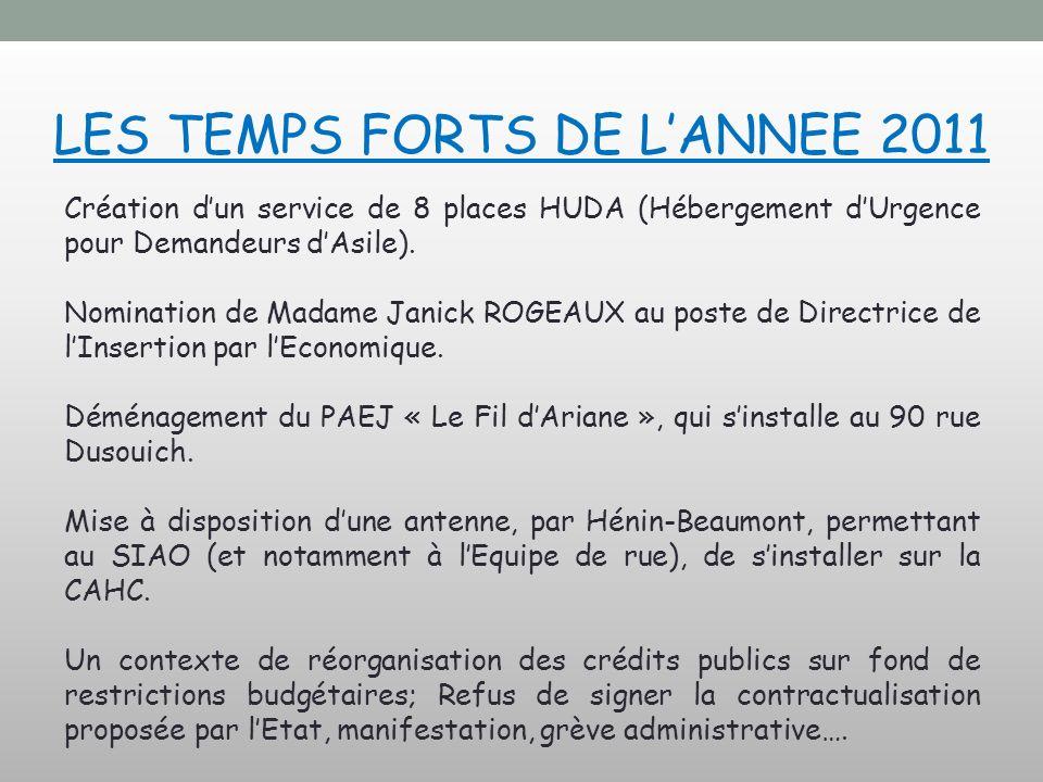 LES TEMPS FORTS DE LANNEE 2011 Création dun service de 8 places HUDA (Hébergement dUrgence pour Demandeurs dAsile). Nomination de Madame Janick ROGEAU