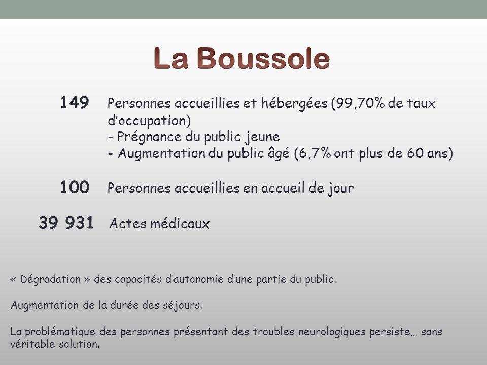 Troisième résolution LAssemblée Générale, après avoir échangé sur le rapport dactivité 2011 de lAPSA, approuve ledit rapport tel quil lui a été présenté.