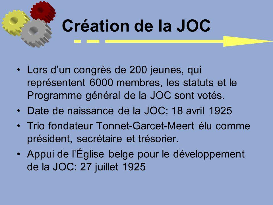 Création de la JOC Lors dun congrès de 200 jeunes, qui représentent 6000 membres, les statuts et le Programme général de la JOC sont votés. Date de na