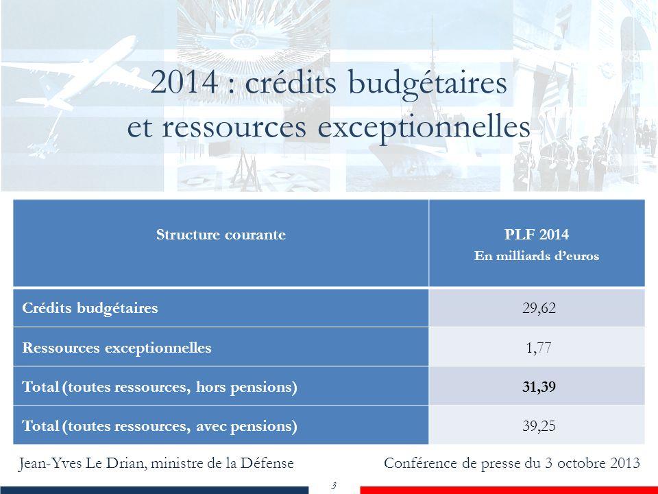 Jean-Yves Le Drian, ministre de la Défense Conférence de presse du 3 octobre 2013 3 2014 : crédits budgétaires et ressources exceptionnelles Structure