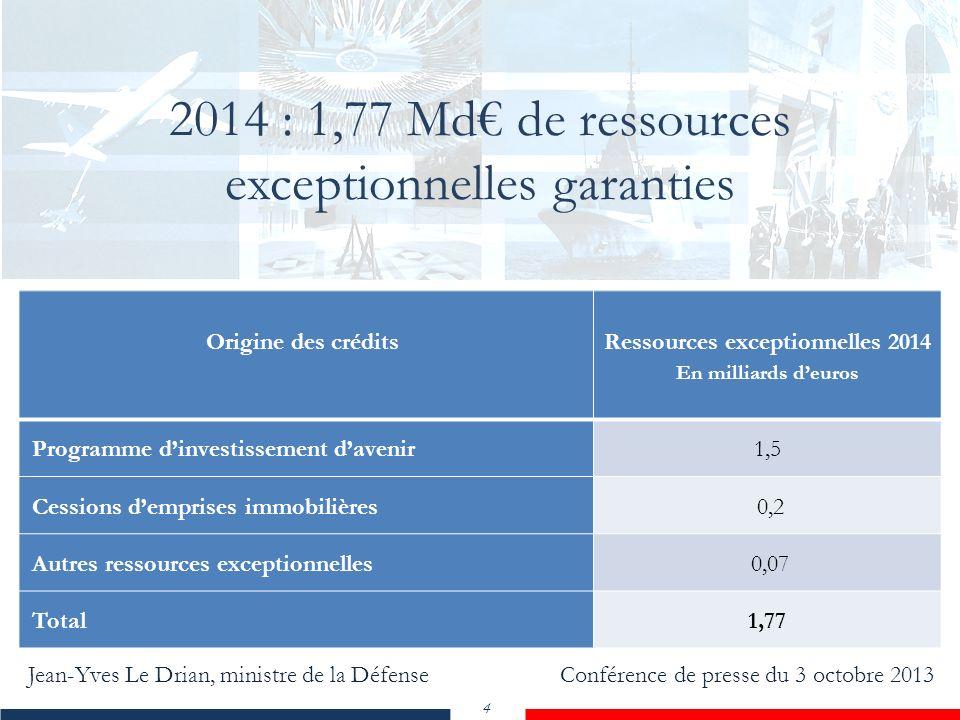Jean-Yves Le Drian, ministre de la Défense Conférence de presse du 3 octobre 2013 4 2014 : 1,77 Md de ressources exceptionnelles garanties Origine des