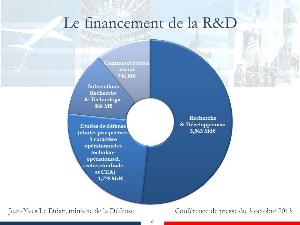 Jean-Yves Le Drian, ministre de la Défense Conférence de presse du 3 octobre 2013 6 Le financement de la R&D