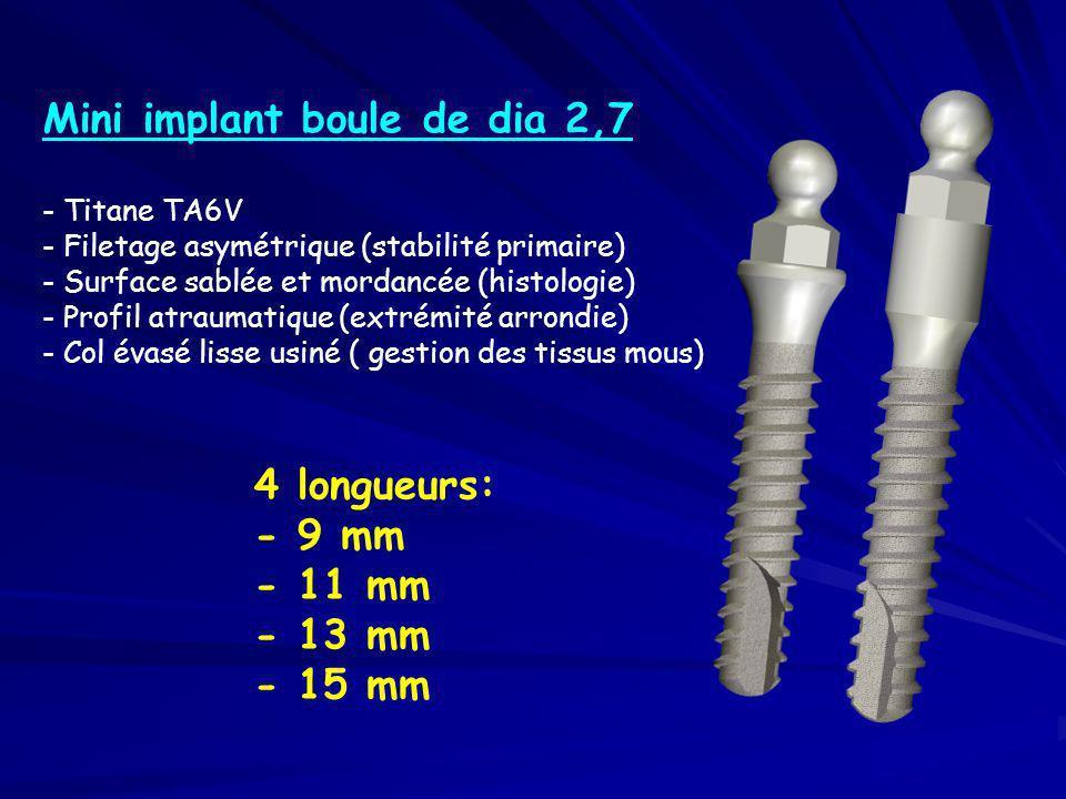 Mini implant boule de dia 2,7 - Titane TA6V - Filetage asymétrique (stabilité primaire) - Surface sablée et mordancée (histologie) - Profil atraumatiq