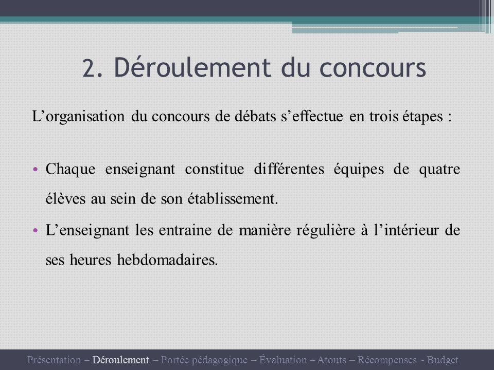 2. Déroulement du concours Lorganisation du concours de débats seffectue en trois étapes : Chaque enseignant constitue différentes équipes de quatre é
