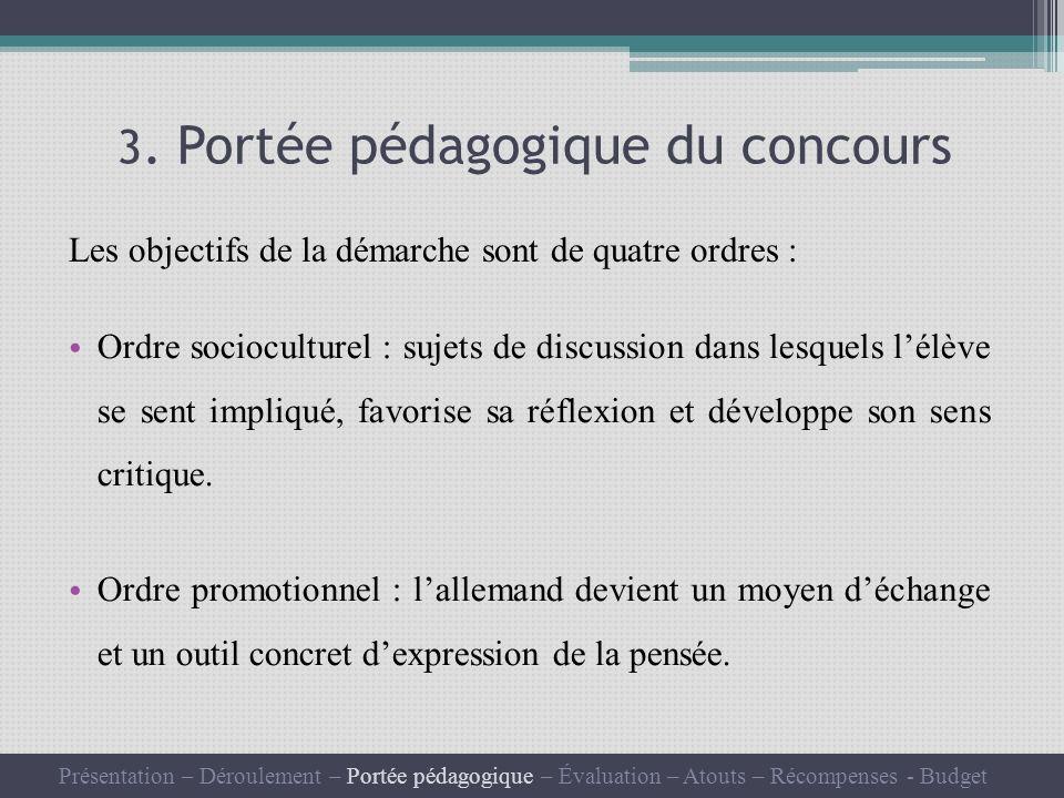 3. Portée pédagogique du concours Les objectifs de la démarche sont de quatre ordres : Ordre socioculturel : sujets de discussion dans lesquels lélève