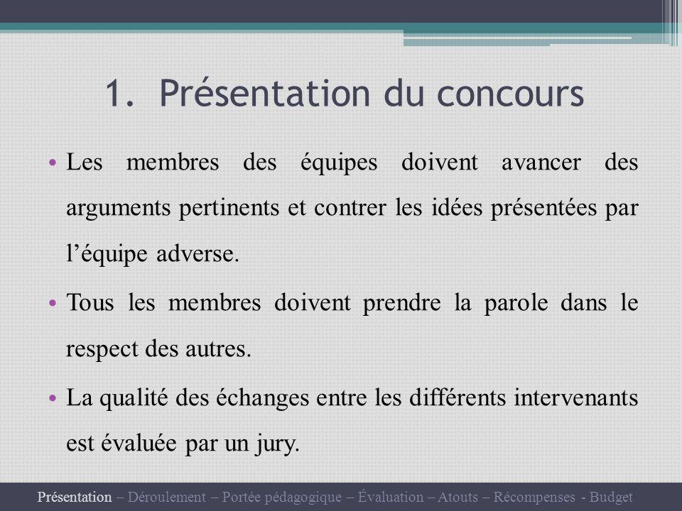 1.Présentation du concours Les membres des équipes doivent avancer des arguments pertinents et contrer les idées présentées par léquipe adverse.