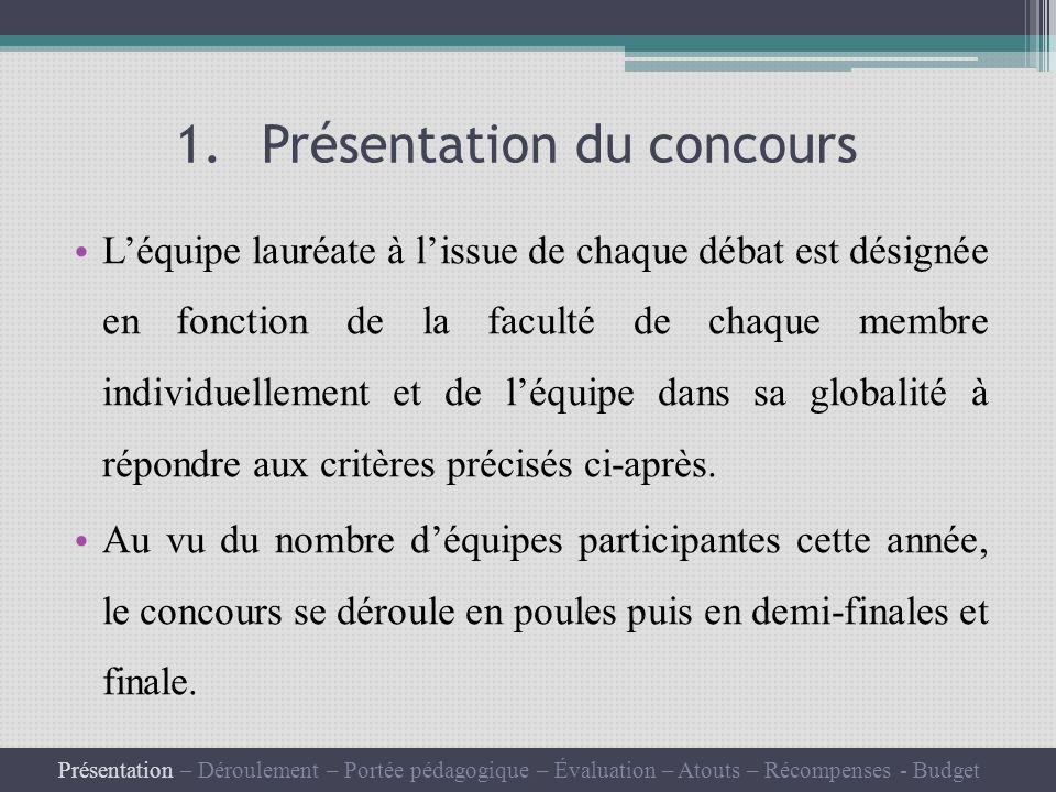 1.Présentation du concours Léquipe lauréate à lissue de chaque débat est désignée en fonction de la faculté de chaque membre individuellement et de léquipe dans sa globalité à répondre aux critères précisés ci-après.