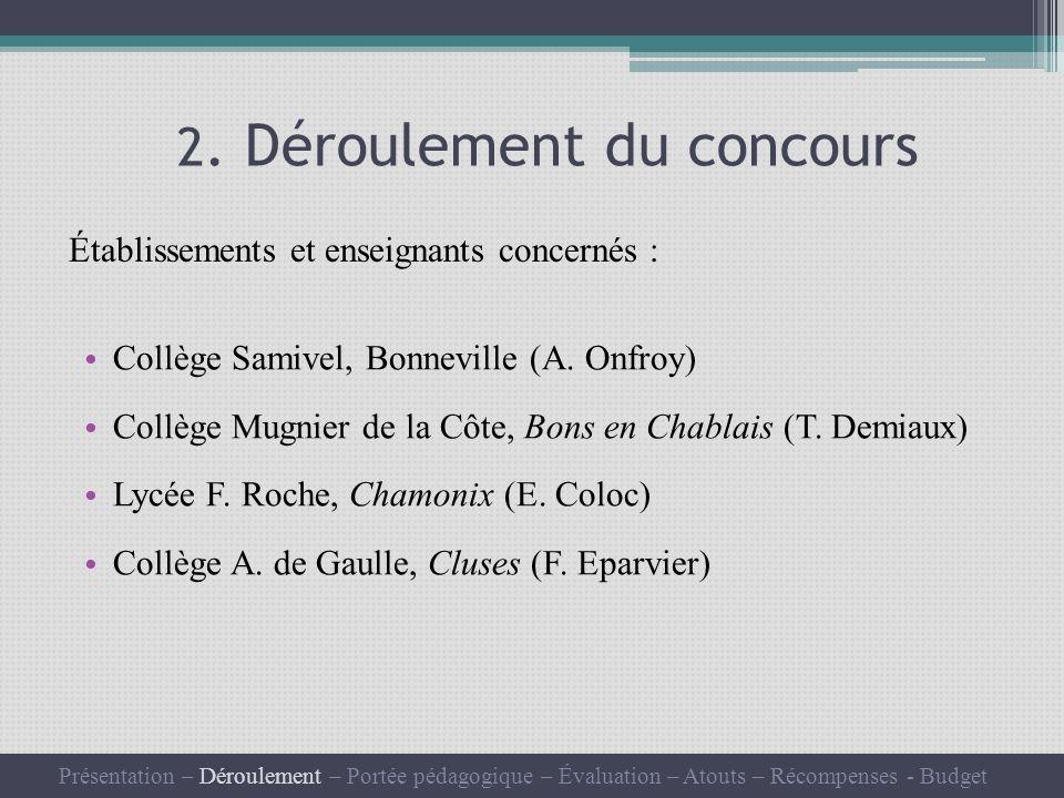 2. Déroulement du concours Collège Samivel, Bonneville (A.
