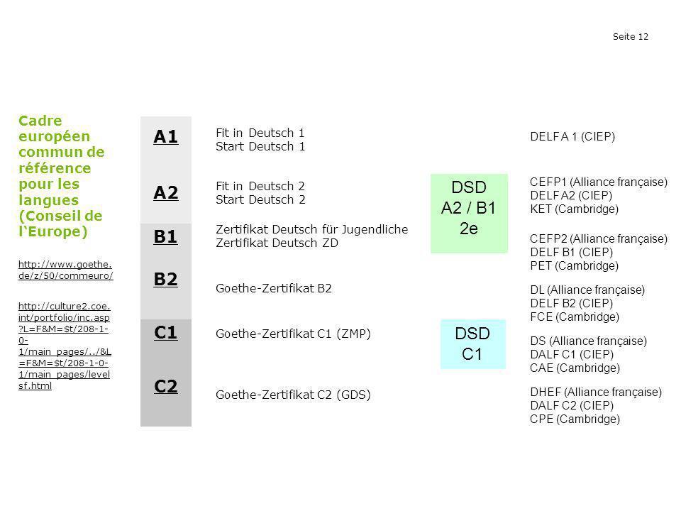 Seite 12 A1 Fit in Deutsch 1 Start Deutsch 1 A2 Fit in Deutsch 2 Start Deutsch 2 B1 Zertifikat Deutsch für Jugendliche Zertifikat Deutsch ZD B2 Goethe