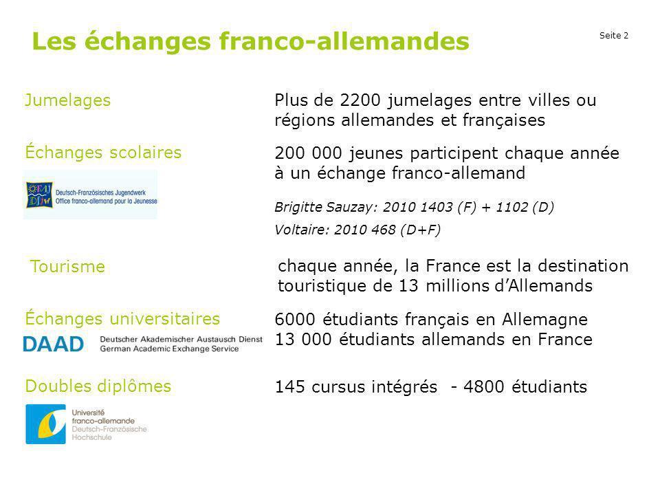 Seite 2 Les échanges franco-allemandes JumelagesPlus de 2200 jumelages entre villes ou régions allemandes et françaises Échanges scolaires Échanges un