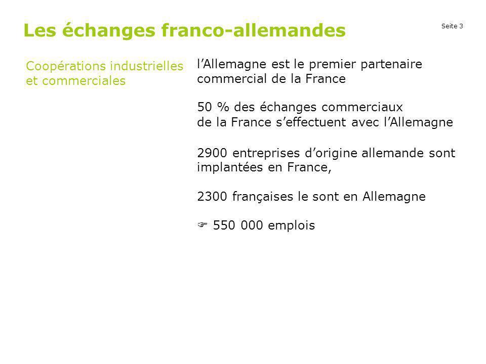 Seite 3 Les échanges franco-allemandes Coopérations industrielles et commerciales lAllemagne est le premier partenaire commercial de la France 50 % de