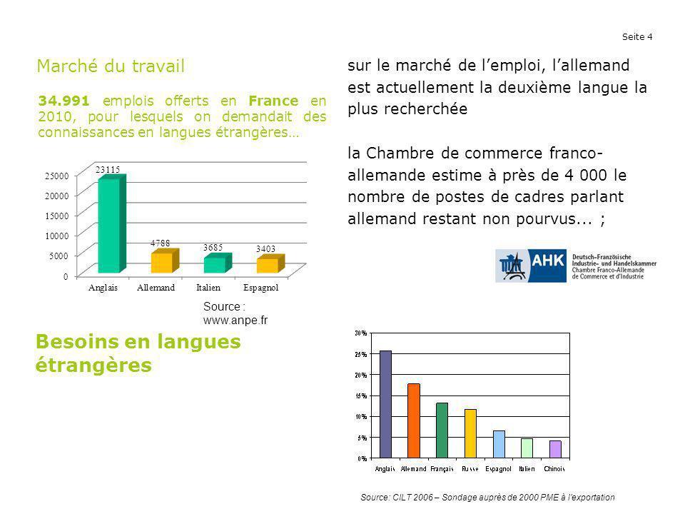 Seite 4 sur le marché de lemploi, lallemand est actuellement la deuxième langue la plus recherchée la Chambre de commerce franco- allemande estime à p
