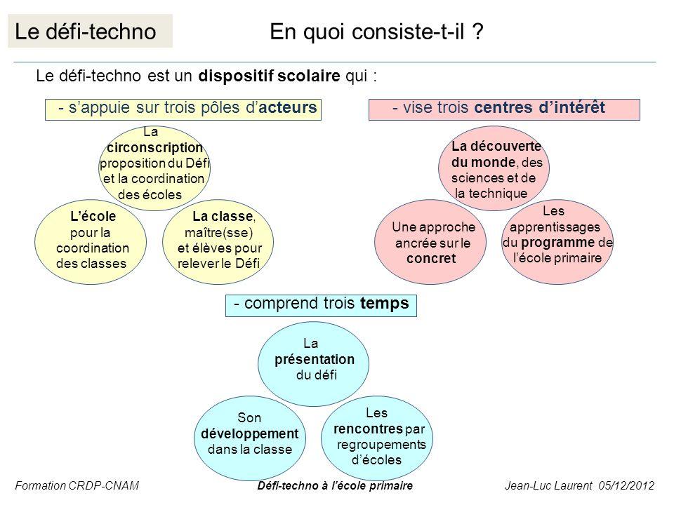 Le défi-technoEn quoi consiste-t-il ? Le défi-techno est un dispositif scolaire qui : - vise trois centres dintérêt - comprend trois temps La découver