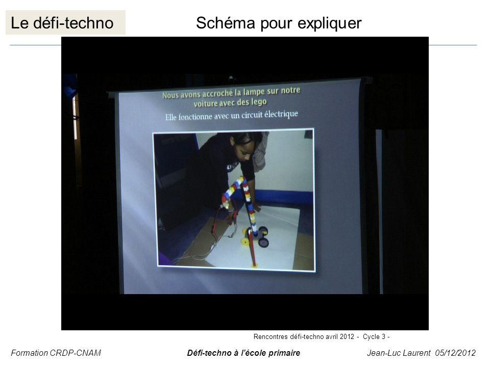 Le défi-technoSchéma pour expliquer Formation CRDP-CNAM Défi-techno à lécole primaire Jean-Luc Laurent 05/12/2012 Rencontres défi-techno avril 2012 -