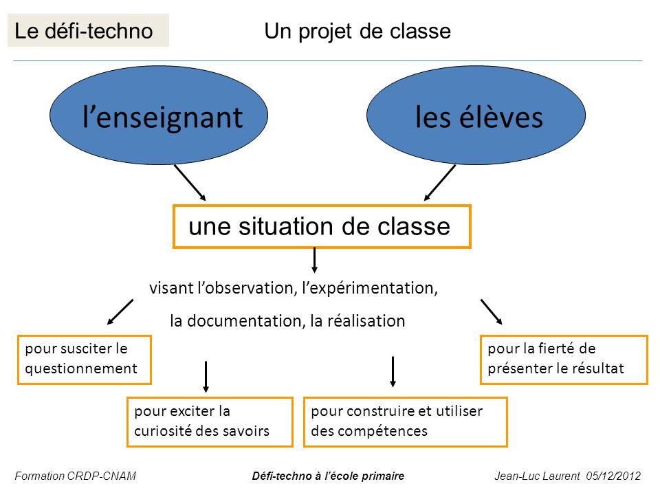Le défi-techno Formation CRDP-CNAM Défi-techno à lécole primaire Jean-Luc Laurent 05/12/2012 les élèves une situation de classe pour susciter le quest