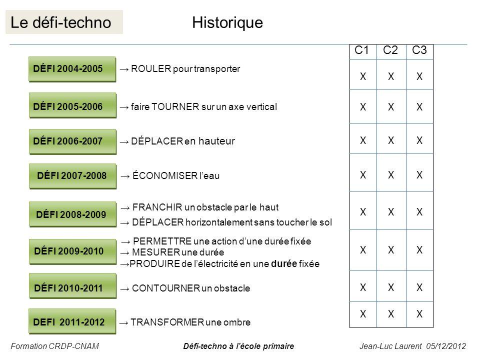 Le défi-technoHistorique DÉFI 2004-2005 ROULER pour transporter DÉFI 2005-2006 faire TOURNER sur un axe vertical DÉFI 2006-2007 DÉPLACER e n hauteur D