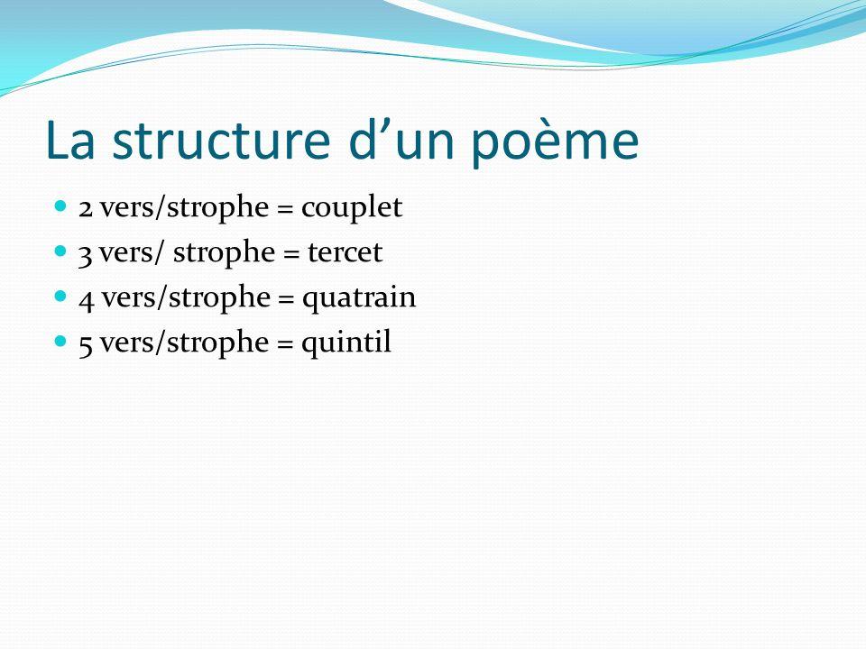 La structure dun poème 2 vers/strophe = couplet 3 vers/ strophe = tercet 4 vers/strophe = quatrain 5 vers/strophe = quintil