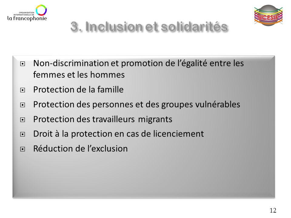 12 Non-discrimination et promotion de légalité entre les femmes et les hommes Protection de la famille Protection des personnes et des groupes vulnéra